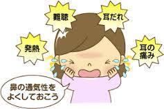 中耳炎 症状