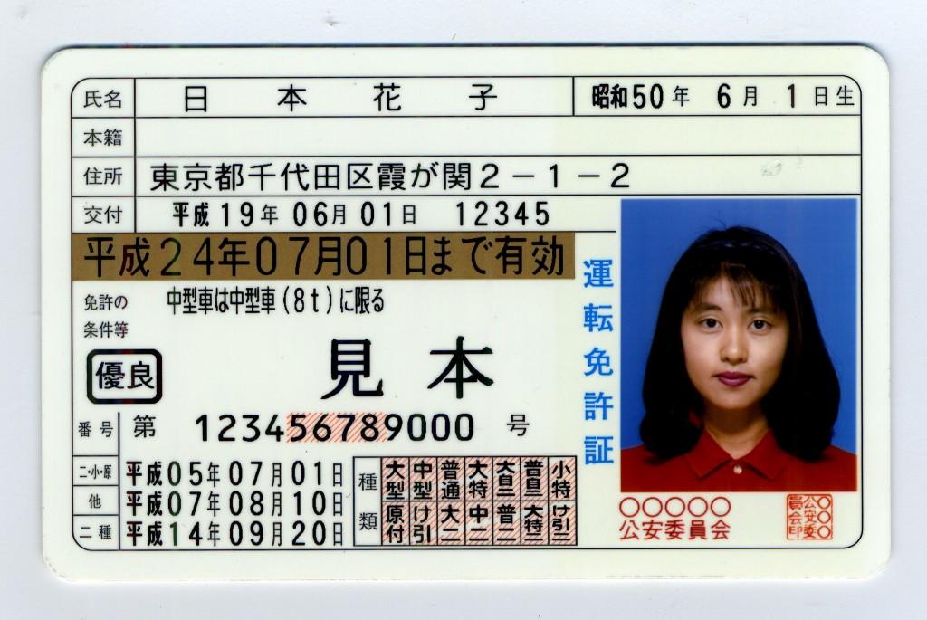 運転免許証の再発行に必要な時間