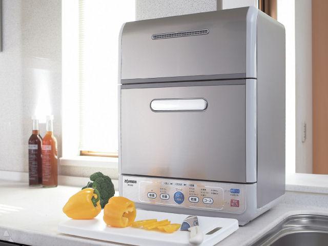 食洗器で電気代・ガス代・電気代が節約された